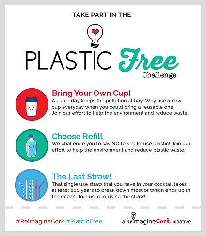 RC_Plastic-Free_info-card.jpg