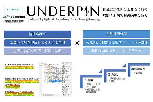 underpin.jpg