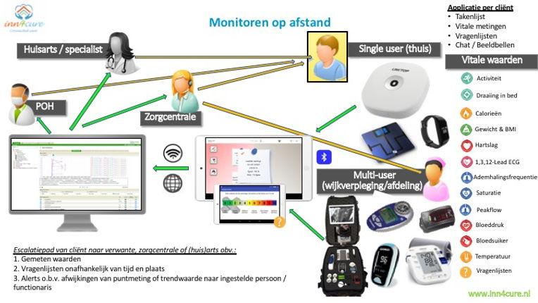 Technologie plaatje.jpg
