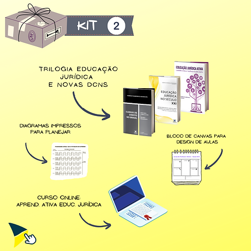 Kit Docência ATIVA 2