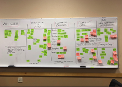 Affinity Mapping (2)