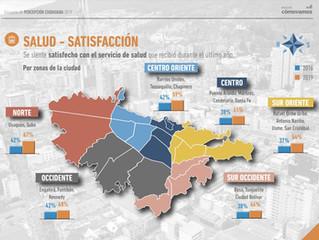 Sector salud, entre los de mejor resultados de satisfacción en encuesta 'Bogotá Cómo Vamos'