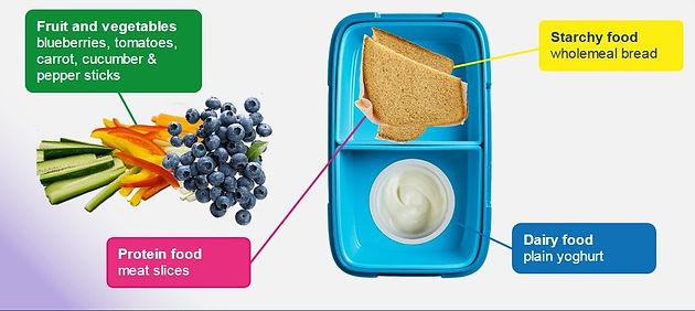 Lunch Box v2.jpg