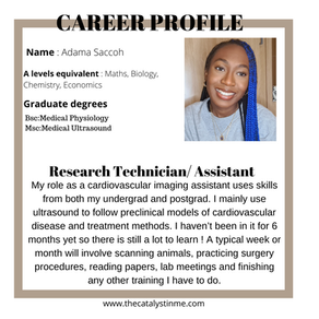 Bsc Medical Physiology to Research Technician