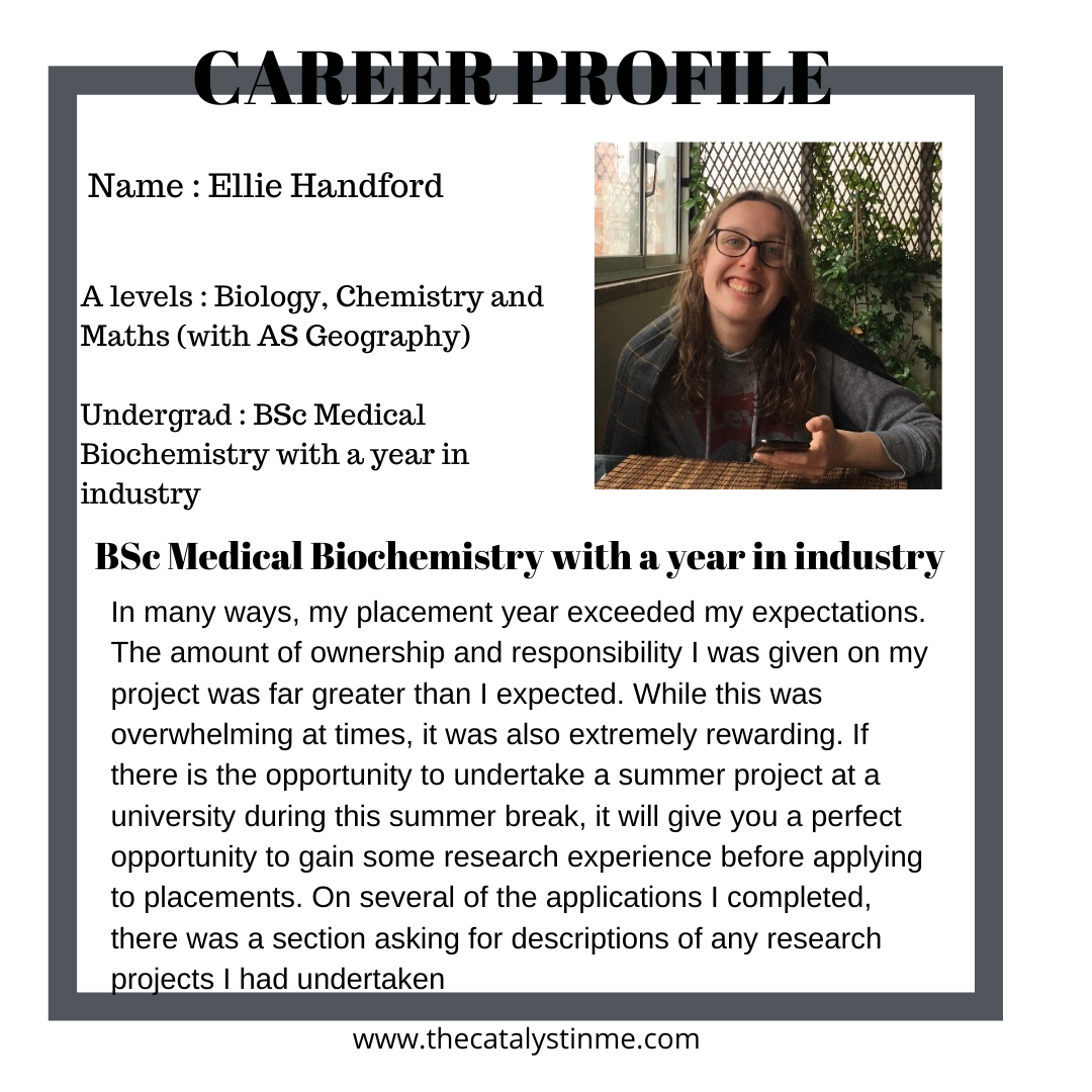 CAREER PROFILE (8)