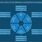 executive brand leadership.jpg