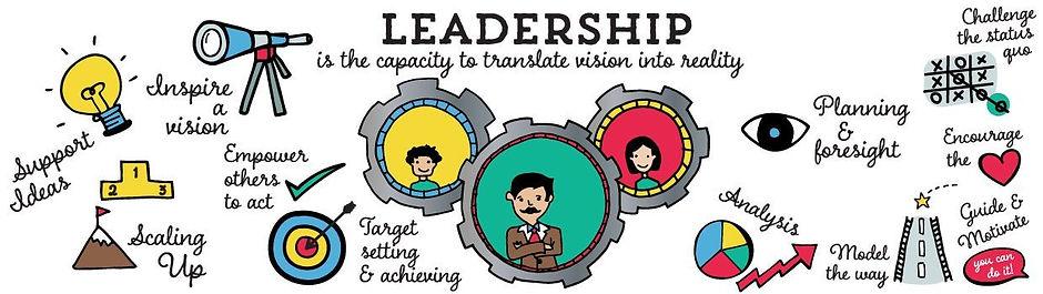 Leadership-doodle.jpg