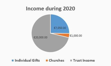 Income2021.jpg