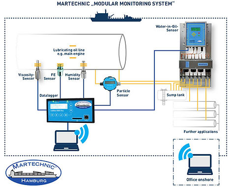 MT_MODULAR_MONITORING_SYSTEM.jpg