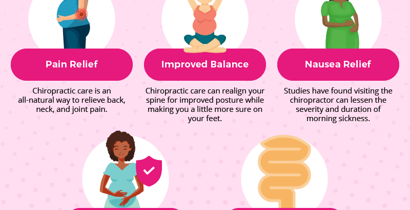 The Ultimate Guide to Chiropractic Care During Pregnancy
