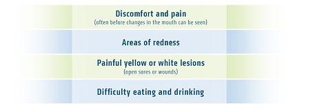 Oral Mucositis Pic.jpg