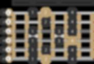 Dur Tonleiter Muster 1