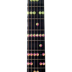 Moll- / Dur Tonleiter Sticker Set