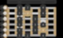 Dur Tonleiter Muster 3