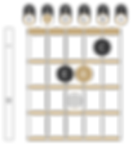 Am-Akkord Gitarre