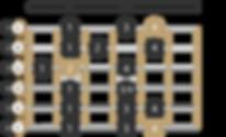 Dur Tonleiter Muster 5