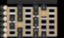 Dur Tonleiter Muster 2