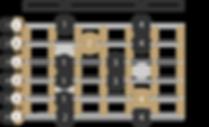 Pentatonik Muster Gitarre 4