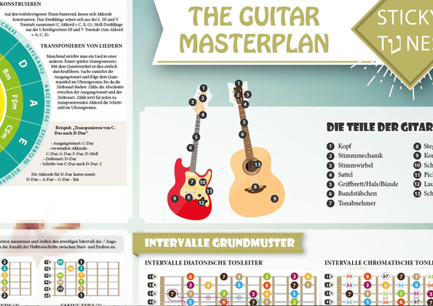 The Ultimate Guitar Master Plan - XXL Poster
