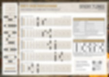 Tonleitern - C-Dur (Pentatonik) V2.jpg