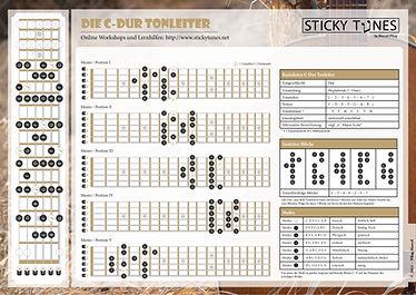Download Factsheet: Dur-Tonleiter