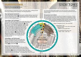 Sticky Notes -Merkhilfen für Gitarristen