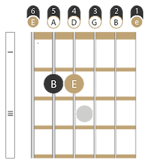 E-Moll (offene Position)