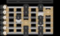 Pentatonik Muster Gitarre 3