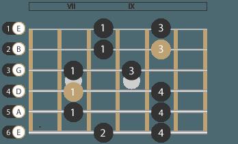 Tonleiter Moll Pentatonik Muster 2