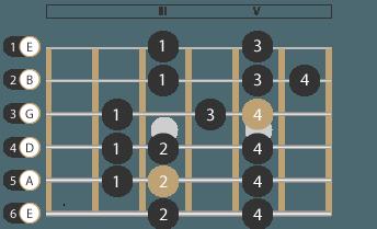 Tonleiter-Dur-Muster-4.png