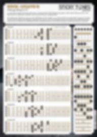 Legato - 3 Notes per String - Speed Gitarre