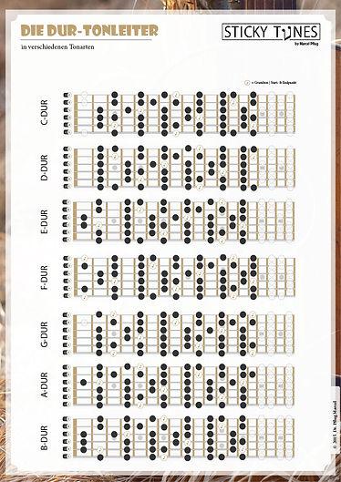 Merkhilfe Dur-Tonleiter (alle Tonarten)