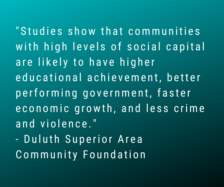 """""""Studies show that communities with high levels of social capital are likely to have higher educational achievement, better performing government, faster economic growth, and less crime and violence."""" - Duluth Superior Area Community Foundation"""