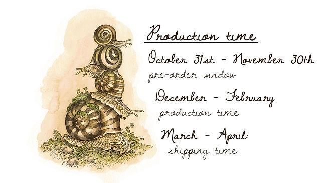 Production time SAE V2.jpg