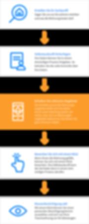 Infografik_Interessenten_Smartphone_Fina
