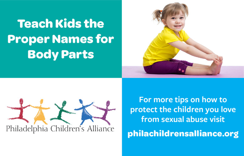 Teach Kids the Proper Names for Body Parts