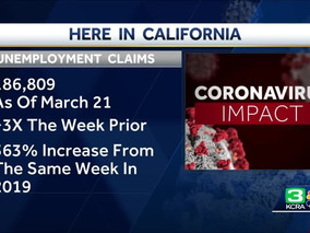 Unprecedented demand for unemployment benefits triggered by COVID-19