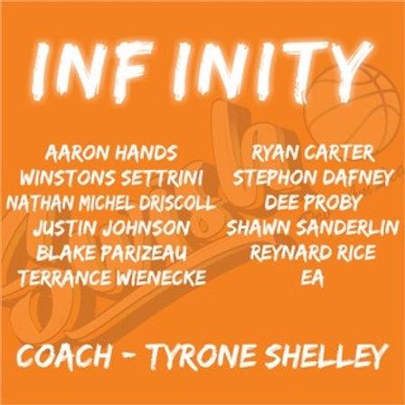Infinity Roster.jpg