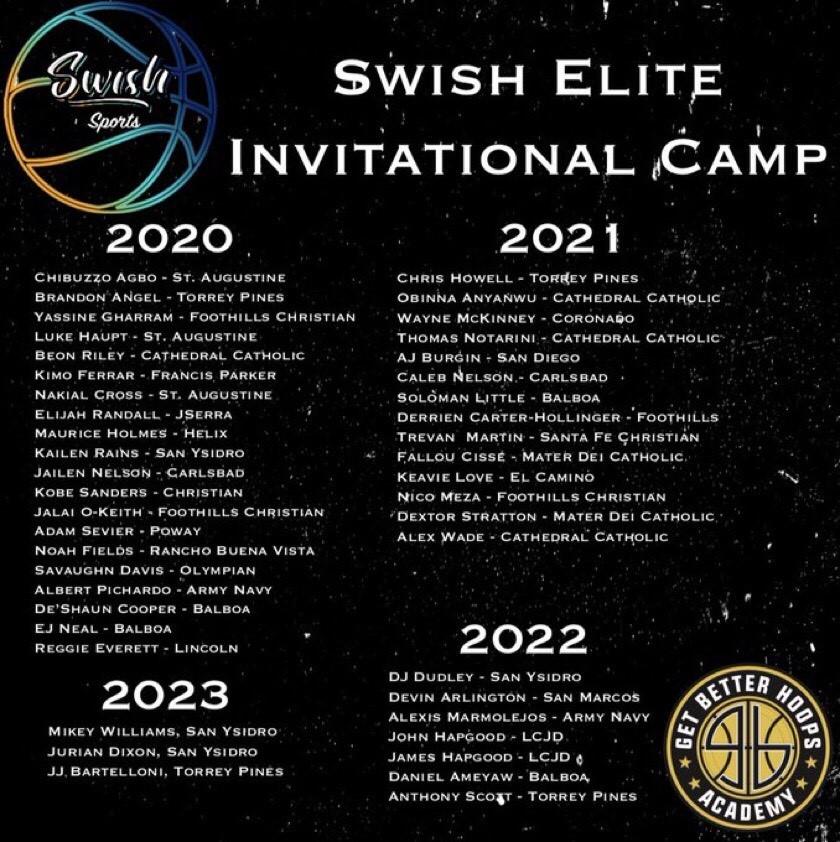 Invite List