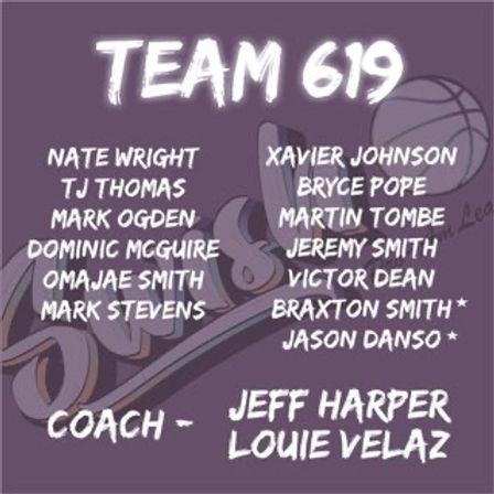 Team 619 Roster.jpg