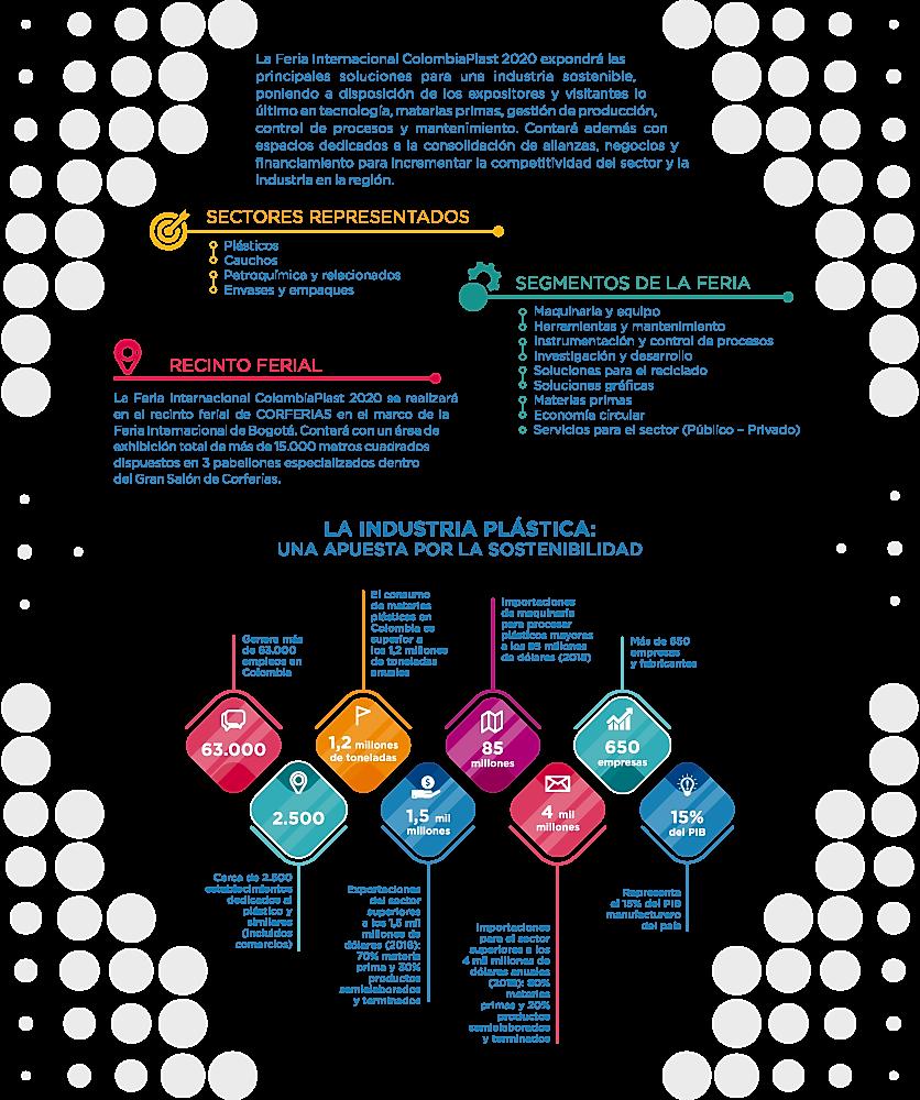 Infografia-industria.png