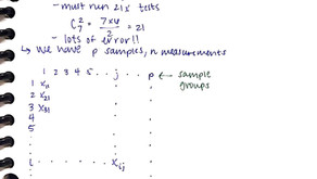 Week 4: Instrumental Analysis