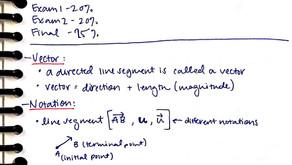Week 1: Linear Algebra