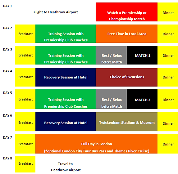 Competitive Tour Example Itinerary.png