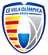 soccer tour to barcelona and ce vila olimpica