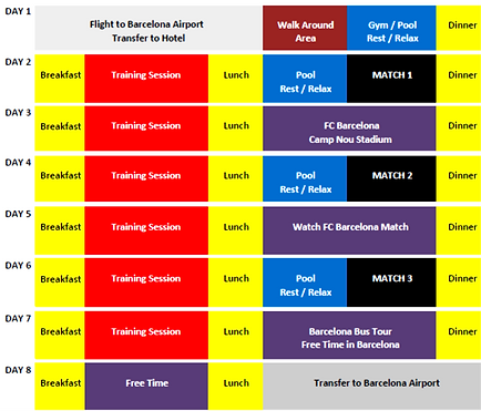 ITINERARY EXAMPLE 7 NIGHTS.png