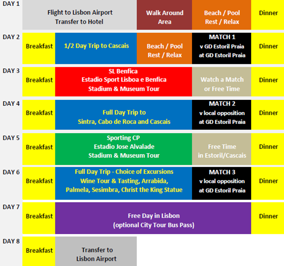 Example Itinerary for Parents.png