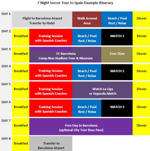7 Night Soccer Tour to Spain Tour Exampl