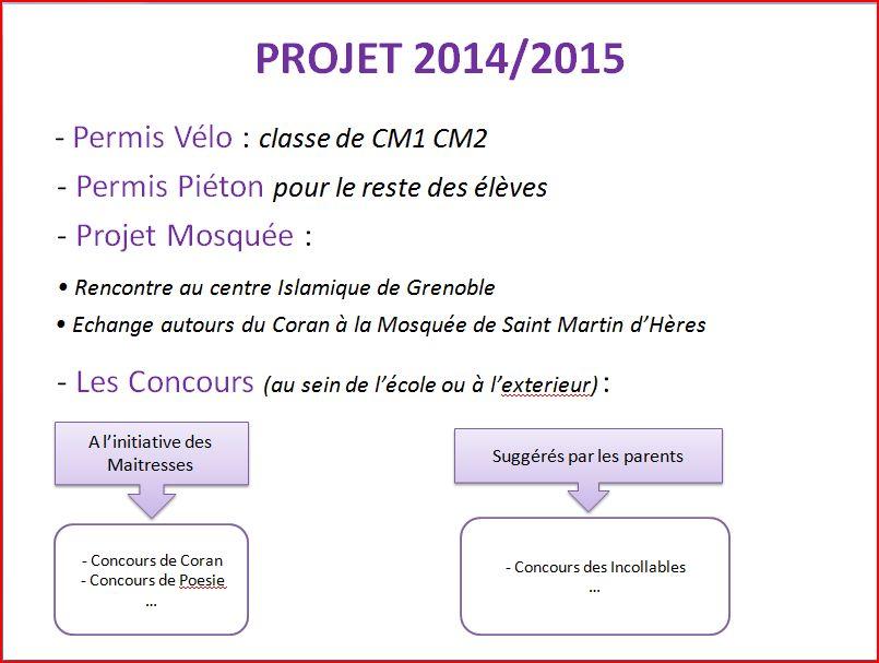 Les projets 2014/2015