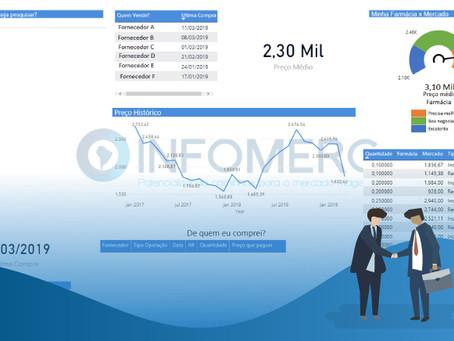Infomerc: Conheça melhor os benefícios do MonitorPharma